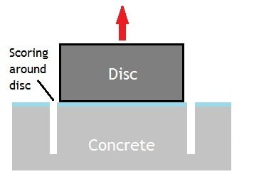Disc bonded to coating on a concrete test sample