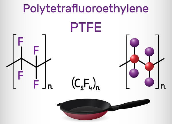 Figure 1. Molecular structure of polytetrafluoroethylene (PTFE), a fluoropolymer commonly found in Xylan coatings.