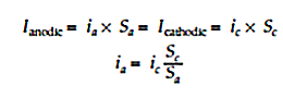 current densities equation
