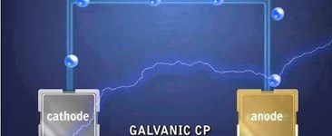 Video: When to Use Impressed Current Cathodic Protection