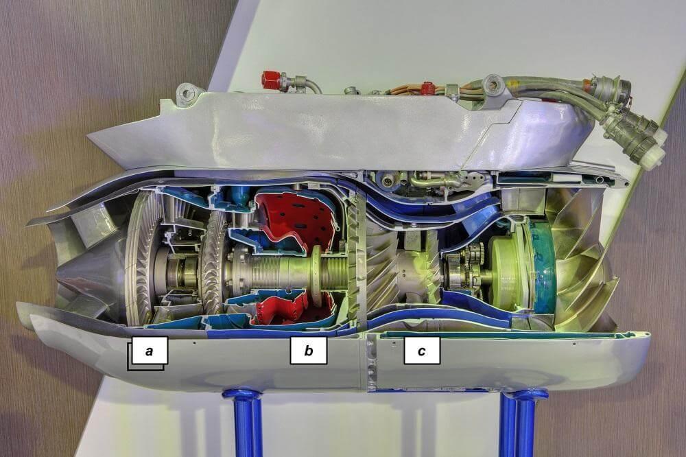 Figure 1. Cross section of a gas turbine engine.