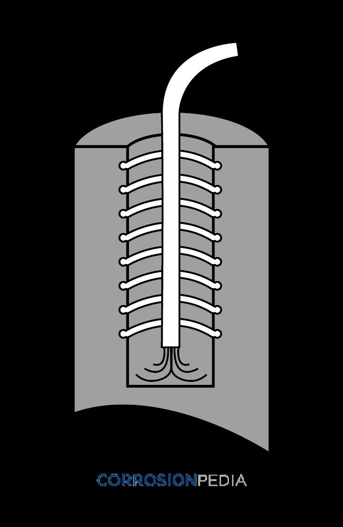 A graphite anode.