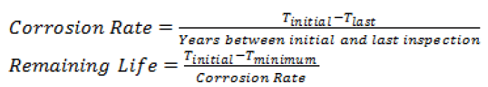 Calculation to determine the corrosion rate and remaining life of the pressure vessel.