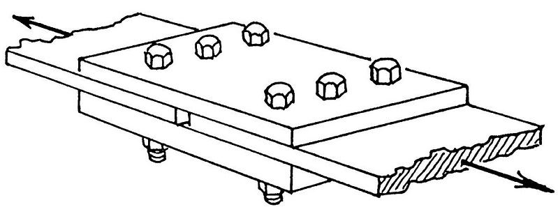 diagram of Shear Joint / Structural Bolting