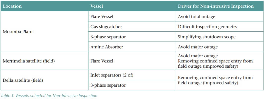 Table 1. Vessels selected for non-intrusive inspection.