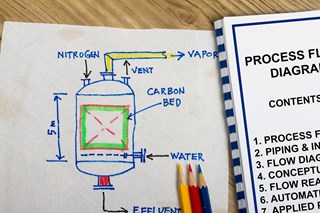 What are the key benefits to using non-intrusive inspections on the condition of pressure equipment?