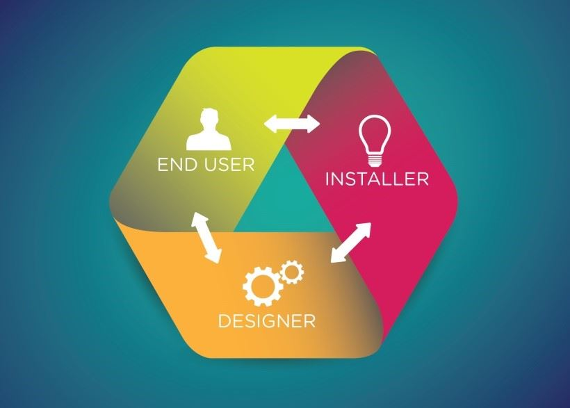 circle flowchart: end user to installer to designer to end user