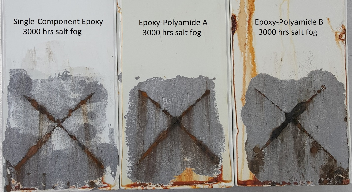 New Advances in Epoxy Protective Coatings