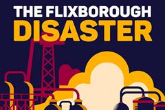 INFOGRAPHIC: The Flixborough Disaster