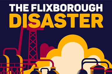 INFOGRAPHIC: The Flixborough Disaster