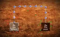 VIDEO: Cathodic Protection in 2 Minutes Flat